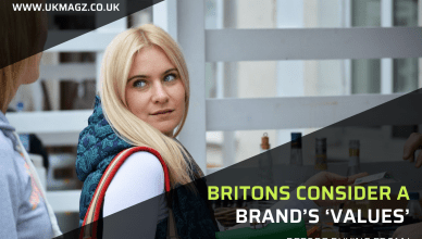 Most Britons consider a Brand's 'Values' before Buying from it